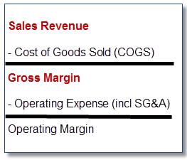 sales commission plans
